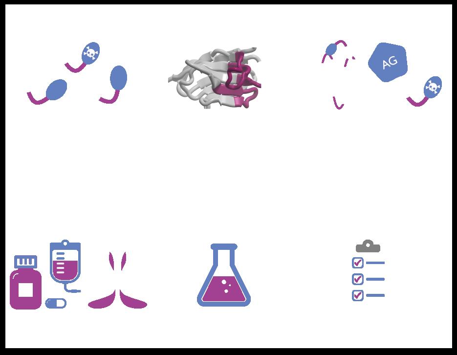 VHH Applications