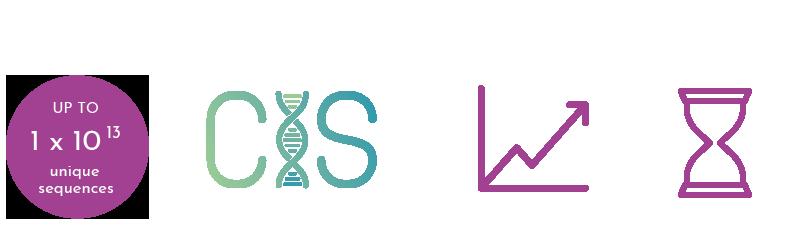 LlamdA Antibody Discovery Engine